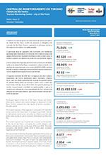 Relatório da Central de Monitoramento do Turismo na Cidade de São Paulo - agosto/2015