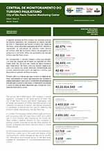 Relatório da Central de Monitoramento do Turismo na Cidade de São Paulo - julho/2015