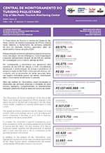 Relatório da Central de Monitoramento do Turismo na Cidade de São Paulo - 1º Semestre/2015