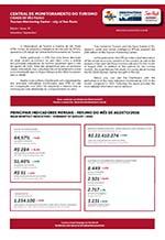 Relatório da Central de Monitoramento do Turismo na Cidade de São Paulo - agosto/2016