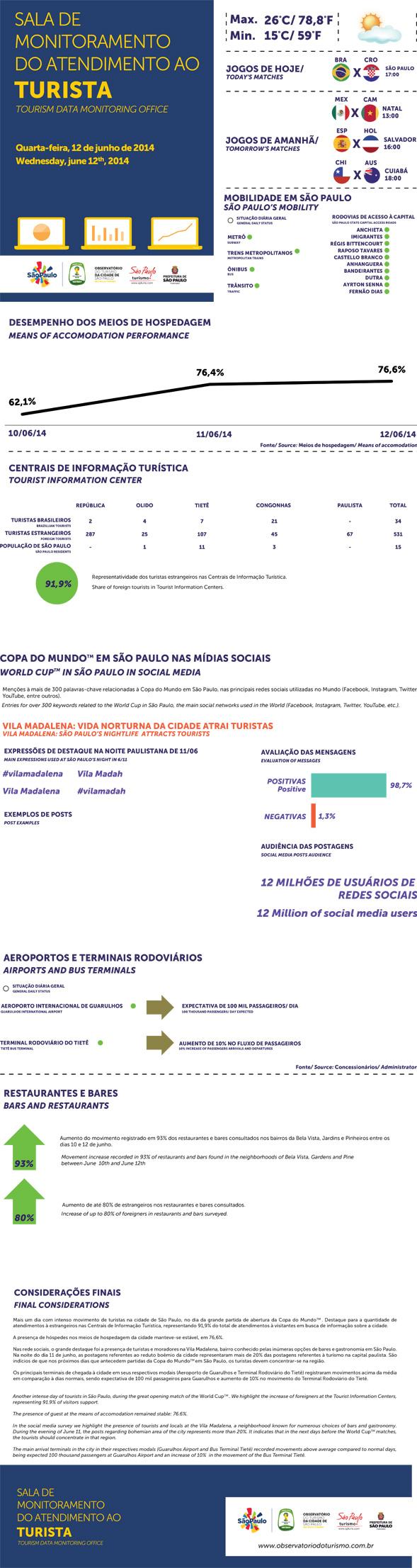 relatorio-12-06